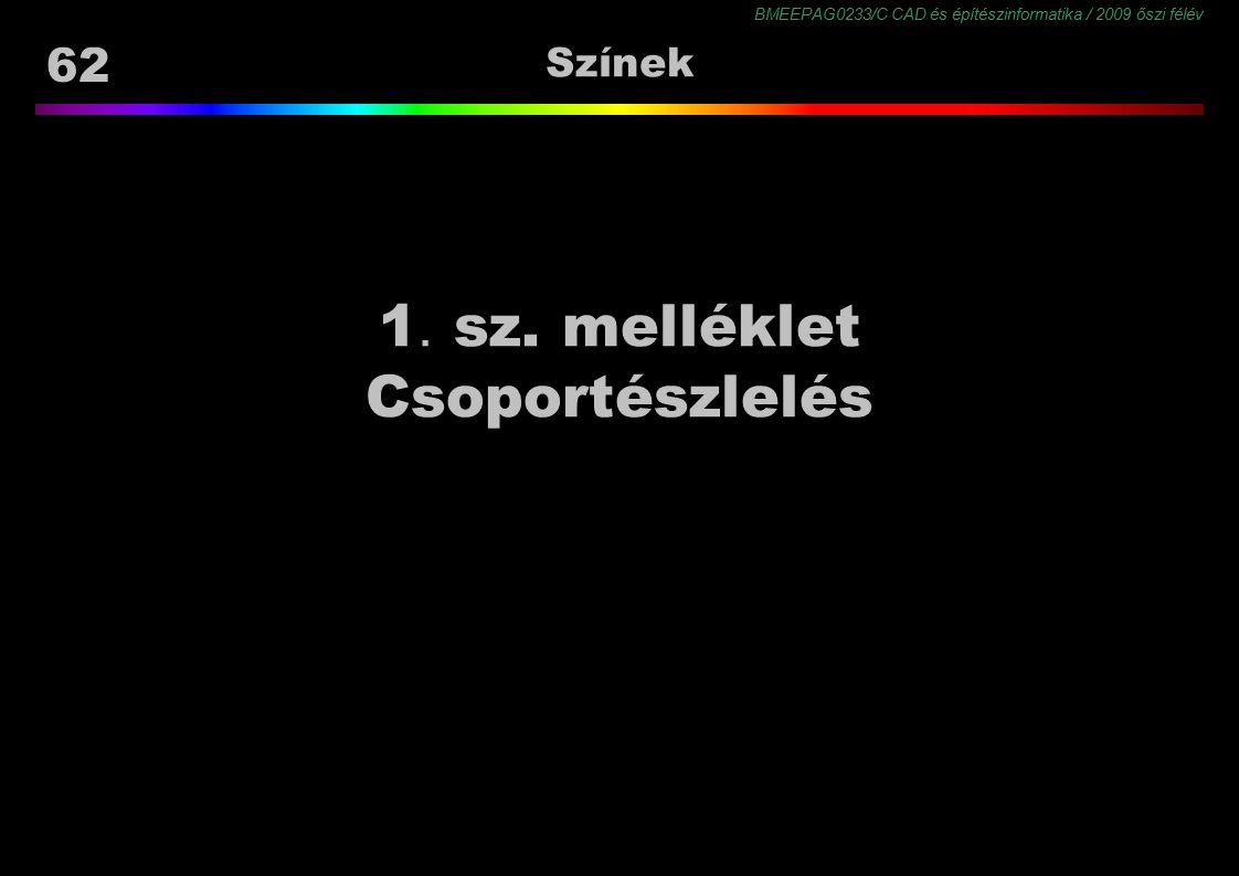 BMEEPAG0233/C CAD és építészinformatika / 2009 őszi félév 62 Színek 1. sz. melléklet Csoportészlelés
