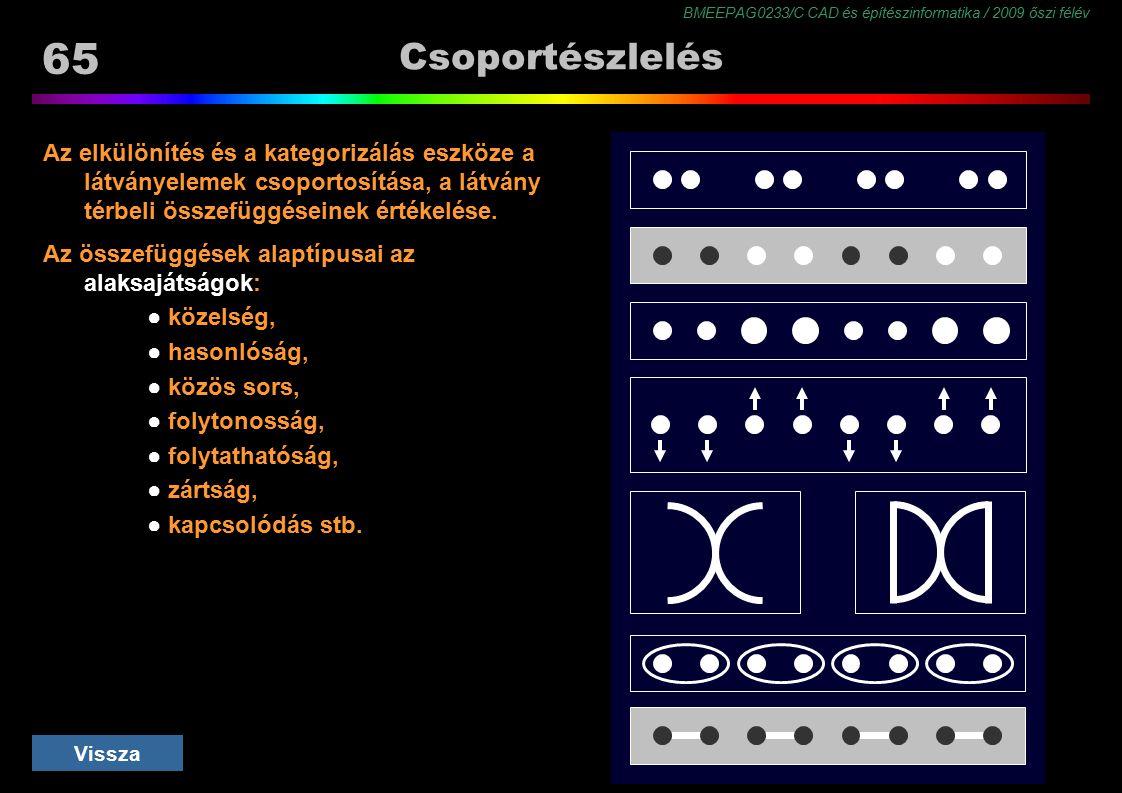 BMEEPAG0233/C CAD és építészinformatika / 2009 őszi félév 65 Csoportészlelés Az elkülönítés és a kategorizálás eszköze a látványelemek csoportosítása,