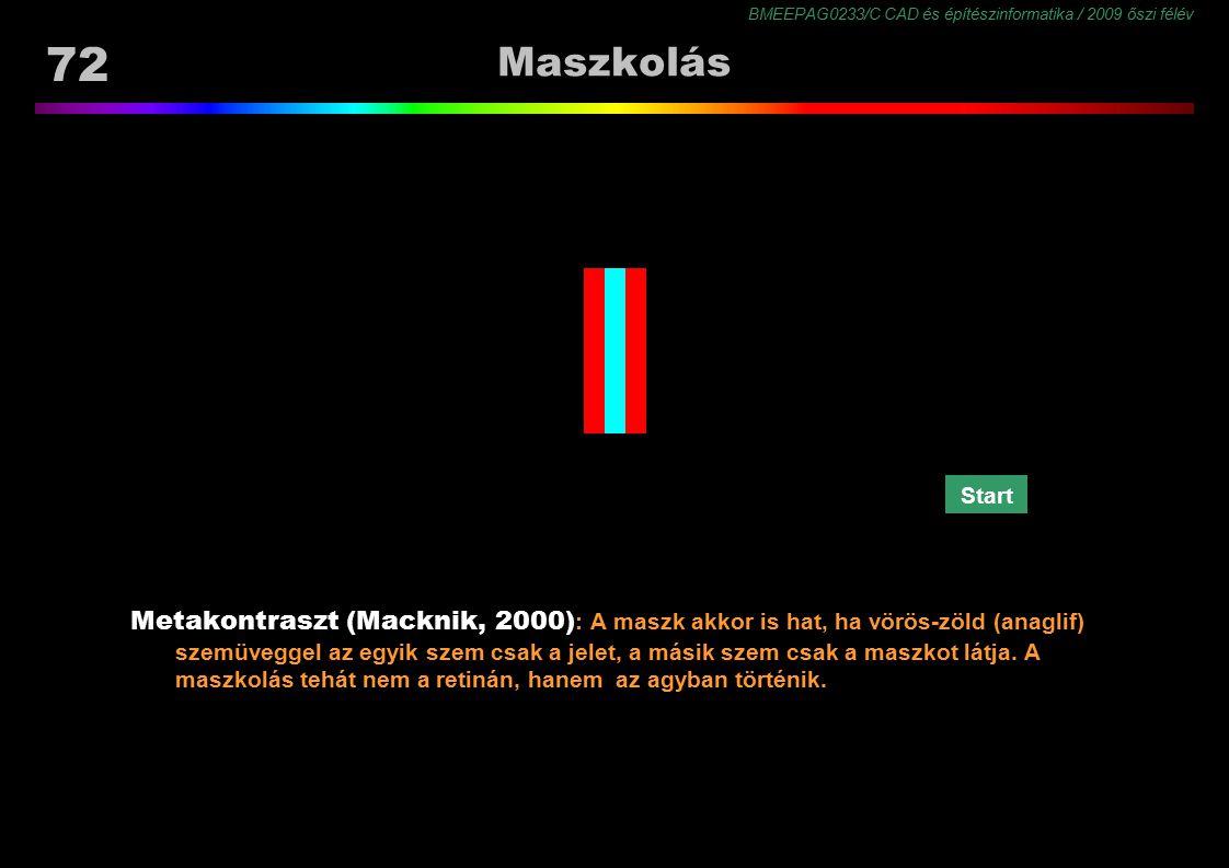 BMEEPAG0233/C CAD és építészinformatika / 2009 őszi félév 72 Maszkolás Metakontraszt (Macknik, 2000) : A maszk akkor is hat, ha vörös-zöld (anaglif) s