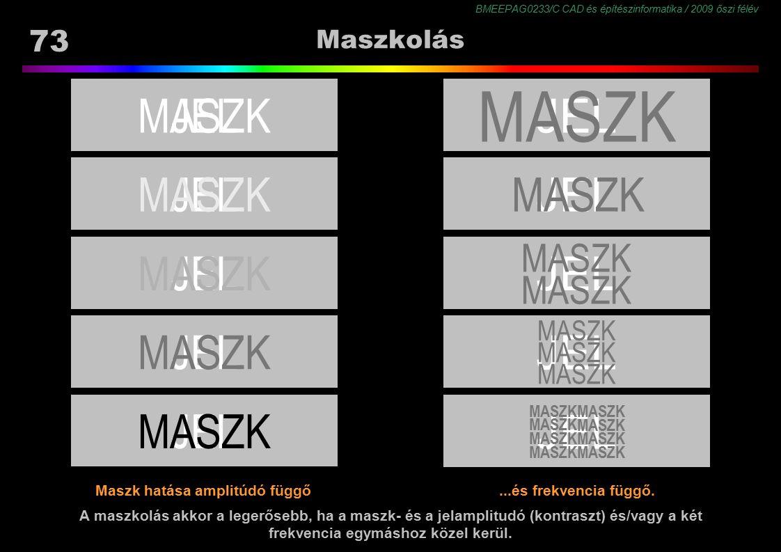 BMEEPAG0233/C CAD és építészinformatika / 2009 őszi félév 73 Maszkolás Maszk hatása amplitúdó függő...és frekvencia függő. JELMASZK JELMASZK JELMASZK