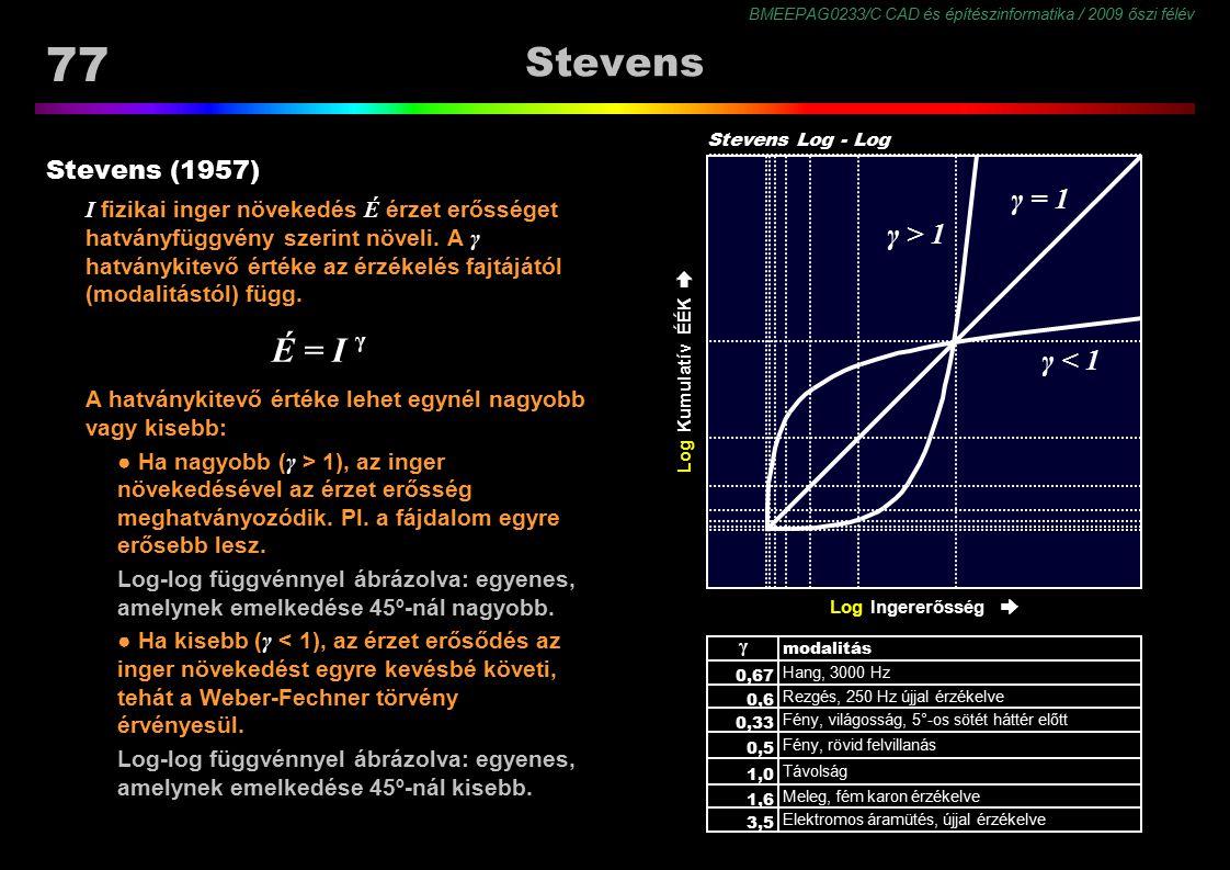 BMEEPAG0233/C CAD és építészinformatika / 2009 őszi félév 77 Stevens Stevens (1957) I fizikai inger növekedés É érzet erősséget hatványfüggvény szerin