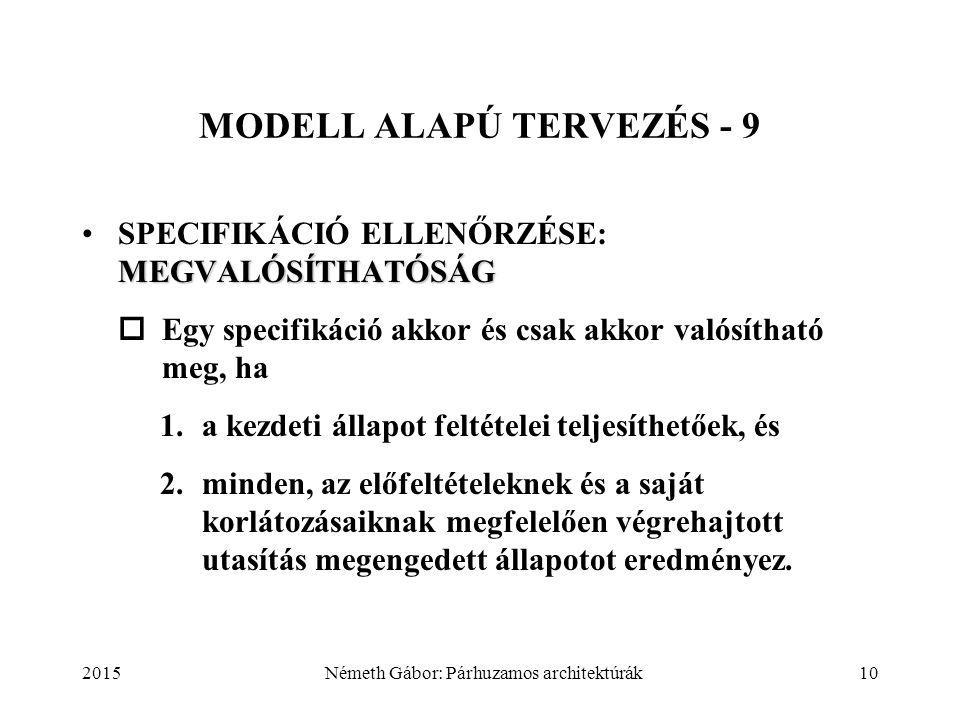 2015Németh Gábor: Párhuzamos architektúrák10 MODELL ALAPÚ TERVEZÉS - 9 MEGVALÓSÍTHATÓSÁGSPECIFIKÁCIÓ ELLENŐRZÉSE: MEGVALÓSÍTHATÓSÁG  Egy specifikáció
