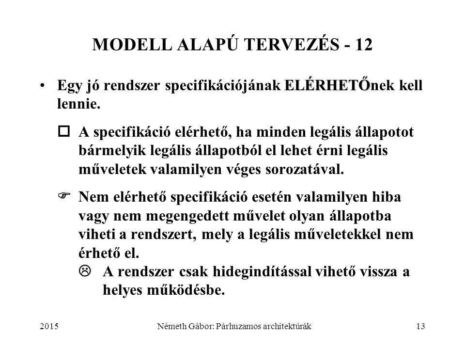2015Németh Gábor: Párhuzamos architektúrák13 MODELL ALAPÚ TERVEZÉS - 12 ELÉRHETŐEgy jó rendszer specifikációjának ELÉRHETŐnek kell lennie.  A specifi