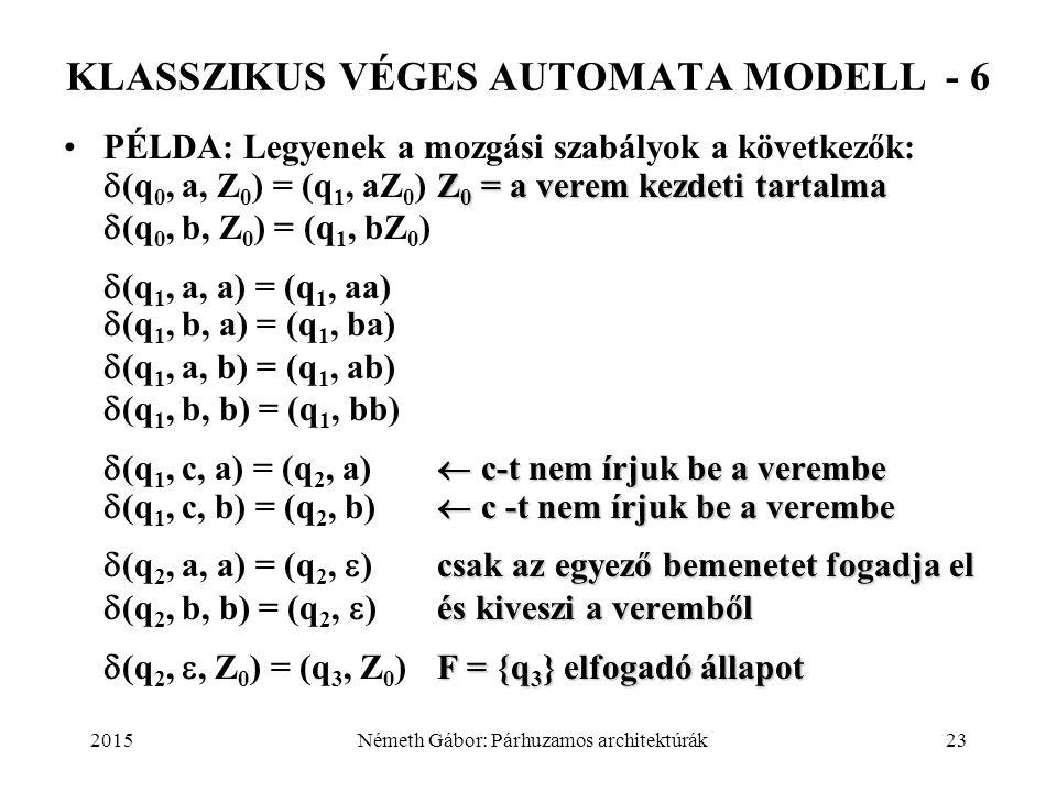 2015Németh Gábor: Párhuzamos architektúrák23 KLASSZIKUS VÉGES AUTOMATA MODELL - 6 PÉLDA: Legyenek a mozgási szabályok a következők: Z 0 = a verem kezd