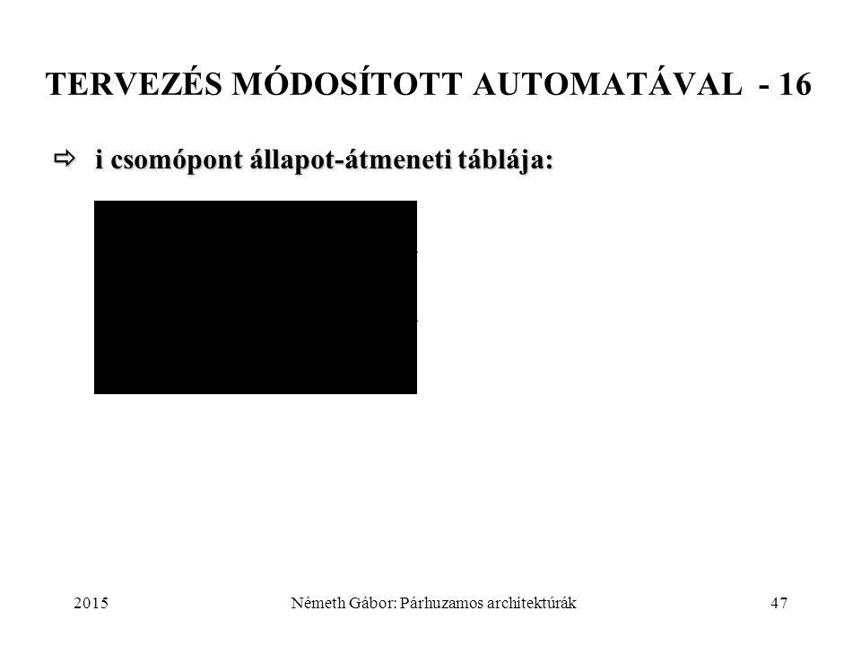 2015Németh Gábor: Párhuzamos architektúrák47 TERVEZÉS MÓDOSÍTOTT AUTOMATÁVAL - 16  i csomópont állapot-átmeneti táblája: