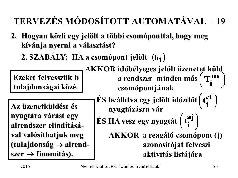 2015Németh Gábor: Párhuzamos architektúrák50 TERVEZÉS MÓDOSÍTOTT AUTOMATÁVAL - 19 2. Hogyan közli egy jelölt a többi csomóponttal, hogy meg kívánja ny
