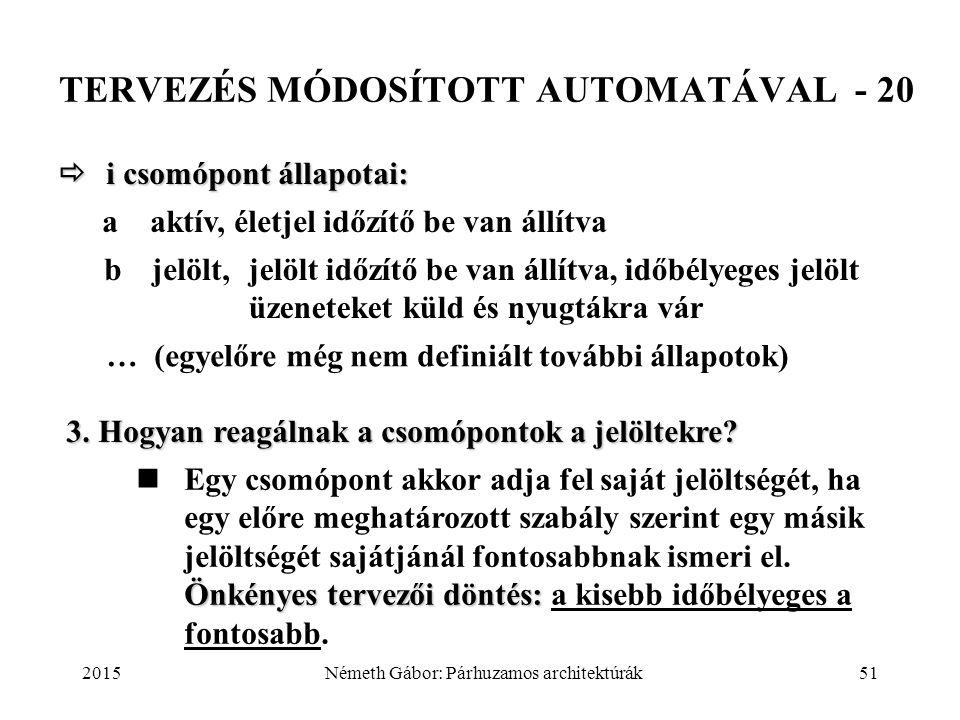 2015Németh Gábor: Párhuzamos architektúrák51 TERVEZÉS MÓDOSÍTOTT AUTOMATÁVAL - 20  i csomópont állapotai: aaktív, életjel időzítő be van állítva b je
