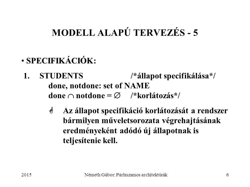 2015Németh Gábor: Párhuzamos architektúrák6 MODELL ALAPÚ TERVEZÉS - 5 SPECIFIKÁCIÓK: 1.STUDENTS/*állapot specifikálása*/ done, notdone: set of NAME do