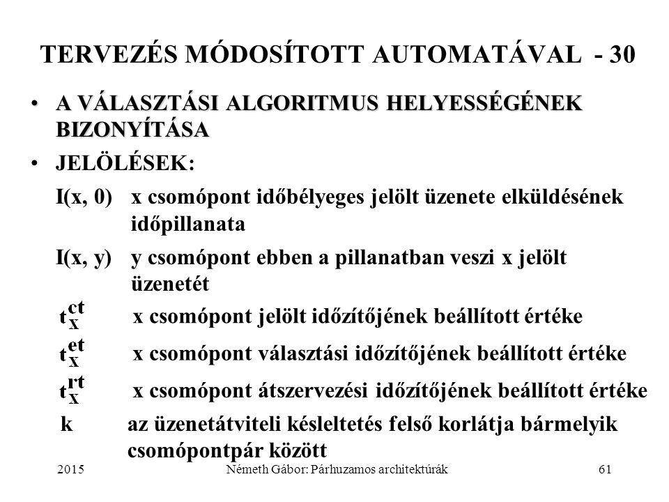 2015Németh Gábor: Párhuzamos architektúrák61 TERVEZÉS MÓDOSÍTOTT AUTOMATÁVAL - 30 A VÁLASZTÁSI ALGORITMUS HELYESSÉGÉNEK BIZONYÍTÁSAA VÁLASZTÁSI ALGORI