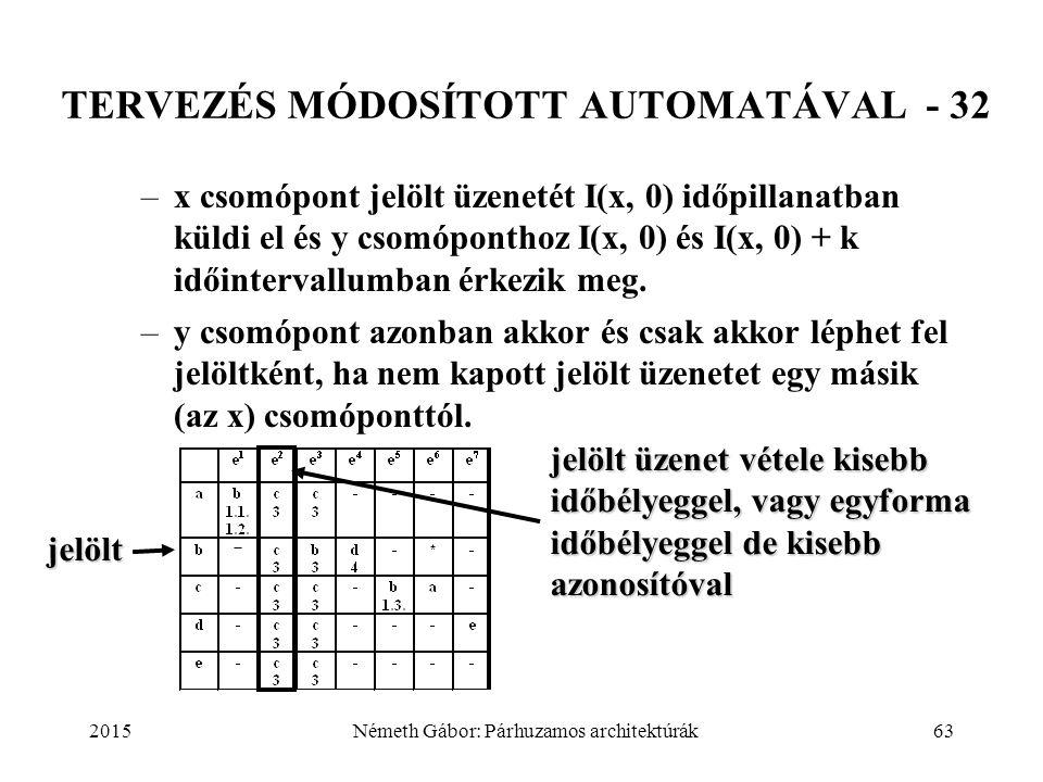2015Németh Gábor: Párhuzamos architektúrák63 TERVEZÉS MÓDOSÍTOTT AUTOMATÁVAL - 32 –x csomópont jelölt üzenetét I(x, 0) időpillanatban küldi el és y cs