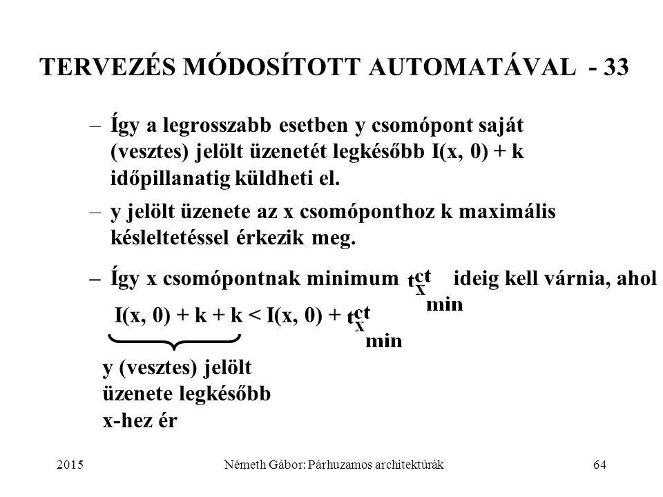 2015Németh Gábor: Párhuzamos architektúrák64 TERVEZÉS MÓDOSÍTOTT AUTOMATÁVAL - 33 –Így a legrosszabb esetben y csomópont saját (vesztes) jelölt üzenet