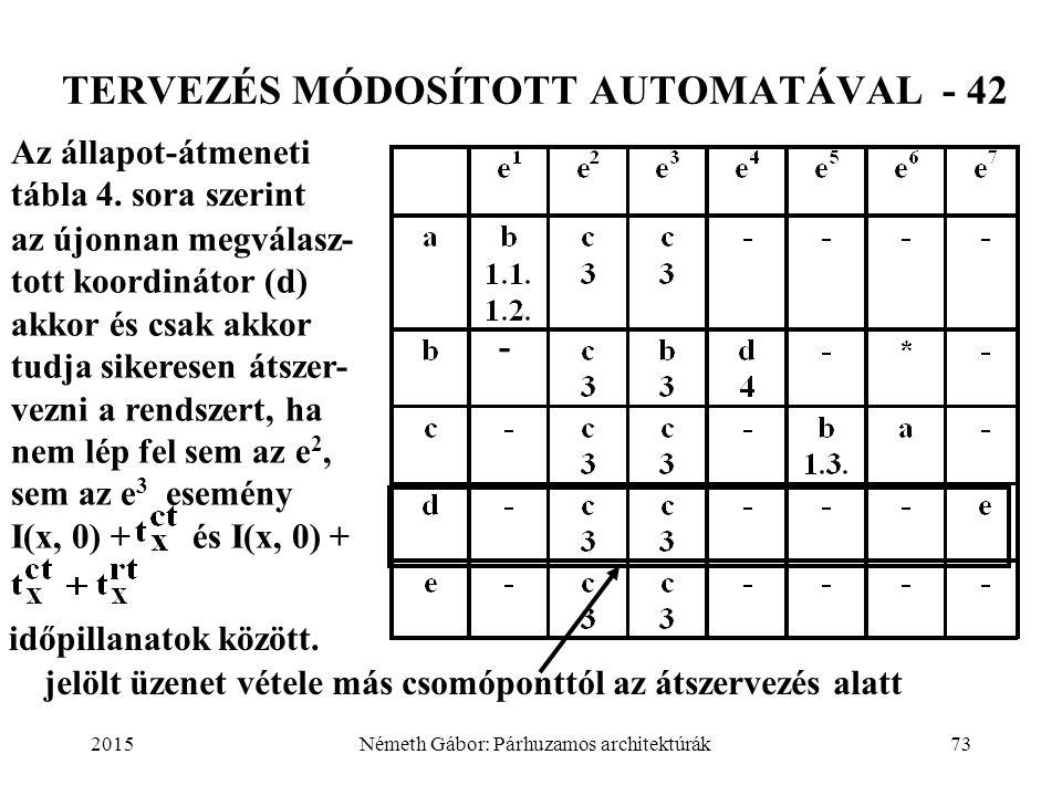 2015Németh Gábor: Párhuzamos architektúrák73 TERVEZÉS MÓDOSÍTOTT AUTOMATÁVAL - 42 Az állapot-átmeneti tábla 4. sora szerint az újonnan megválasz- tott