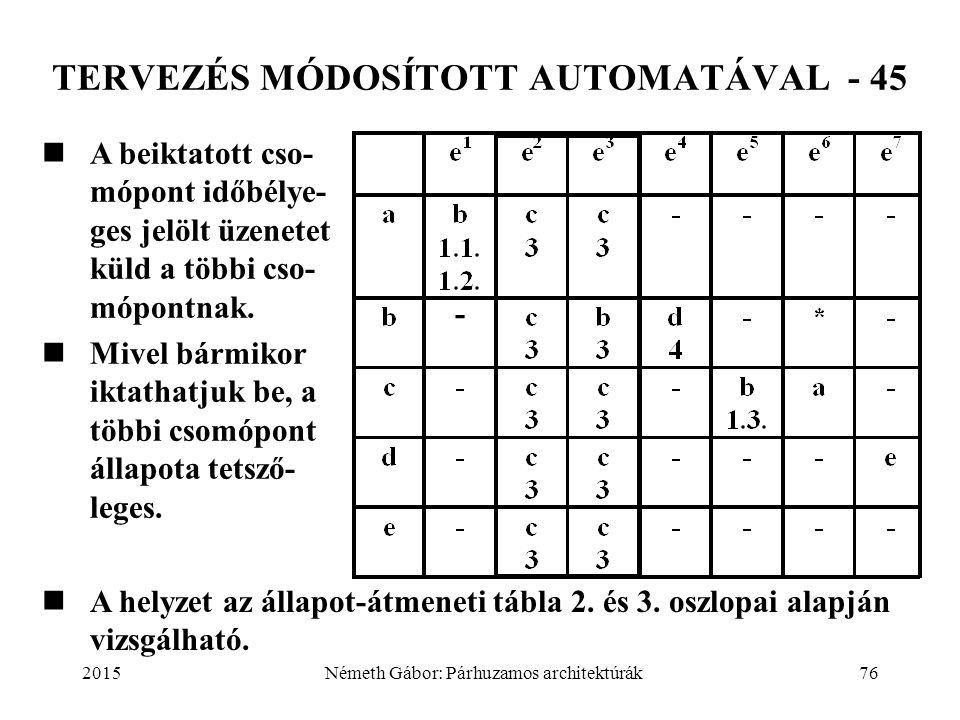 2015Németh Gábor: Párhuzamos architektúrák76 TERVEZÉS MÓDOSÍTOTT AUTOMATÁVAL - 45 A beiktatott cso- mópont időbélye- ges jelölt üzenetet küld a többi