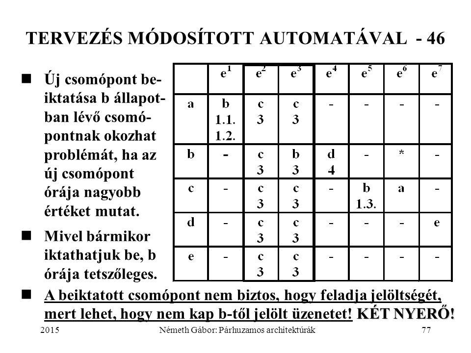 2015Németh Gábor: Párhuzamos architektúrák77 TERVEZÉS MÓDOSÍTOTT AUTOMATÁVAL - 46 Új csomópont be- iktatása b állapot- ban lévő csomó- pontnak okozhat