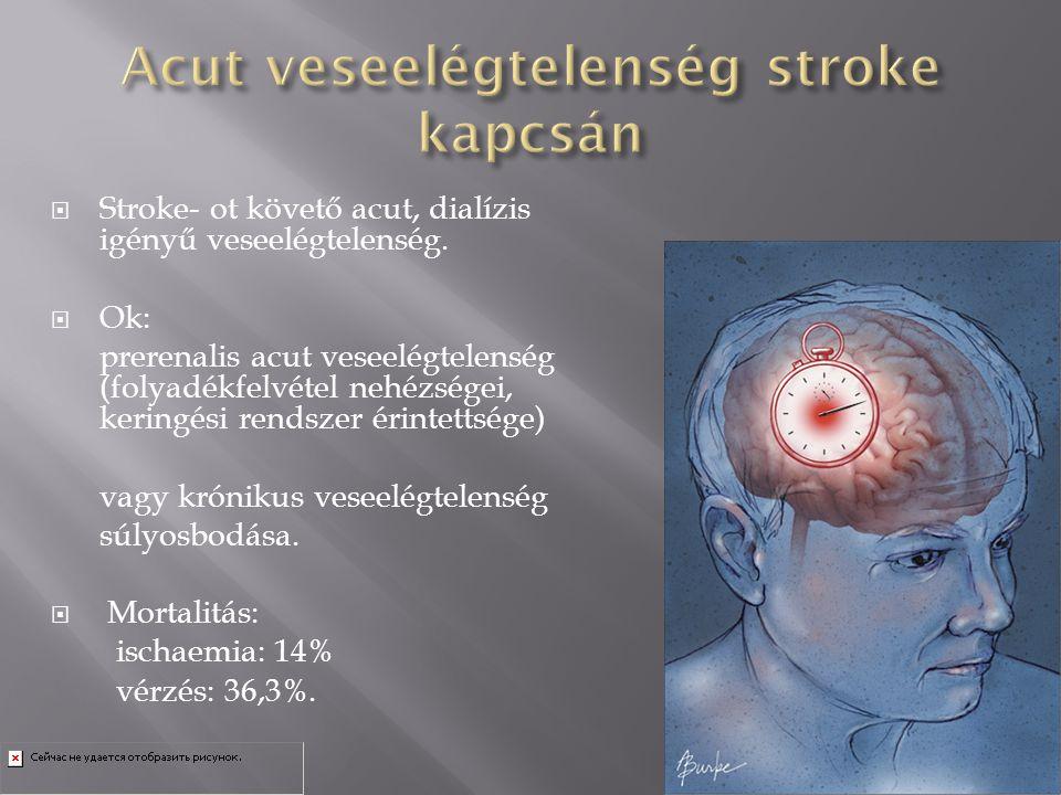  Stroke- ot követő acut, dialízis igényű veseelégtelenség.  Ok: prerenalis acut veseelégtelenség (folyadékfelvétel nehézségei, keringési rendszer ér