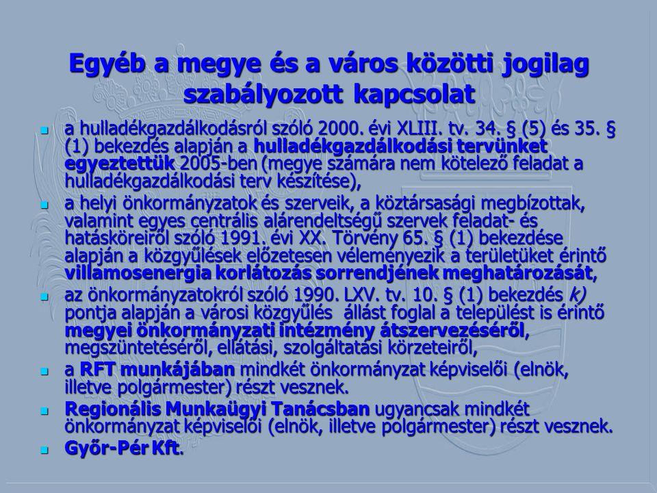 Győr Megyei Jogú Város és Győr-Moson- Sopron Megye közötti támogatások alakulása 2006-2009 között.