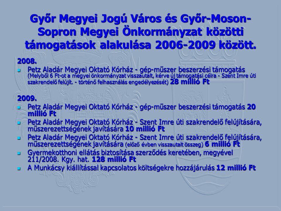 Győr Megyei Jogú Város és Győr-Moson- Sopron Megyei Önkormányzat közötti támogatások alakulása 2006-2009 között. 2008. Petz Aladár Megyei Oktató Kórhá