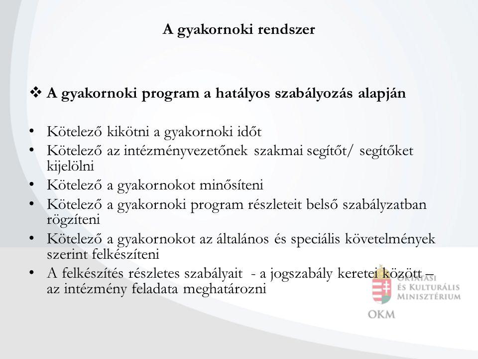 A gyakornoki rendszer  A gyakornoki program a hatályos szabályozás alapján Kötelező kikötni a gyakornoki időt Kötelező az intézményvezetőnek szakmai