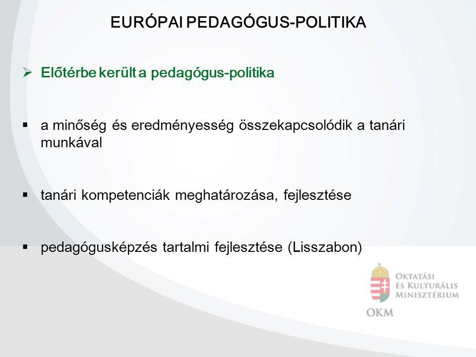 EURÓPAI PEDAGÓGUS-POLITIKA  Előtérbe került a pedagógus-politika  a minőség és eredményesség összekapcsolódik a tanári munkával  tanári kompetenciá