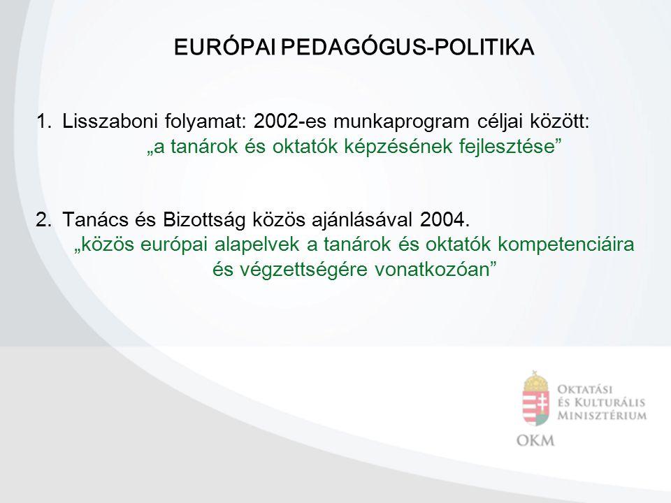 """1.Lisszaboni folyamat: 2002-es munkaprogram céljai között: """"a tanárok és oktatók képzésének fejlesztése"""" 2. Tanács és Bizottság közös ajánlásával 2004"""