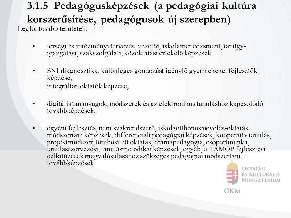3.1.5 Pedagógusképzések (a pedagógiai kultúra korszerűsítése, pedagógusok új szerepben) Legfontosabb területek: térségi és intézményi tervezés, vezető