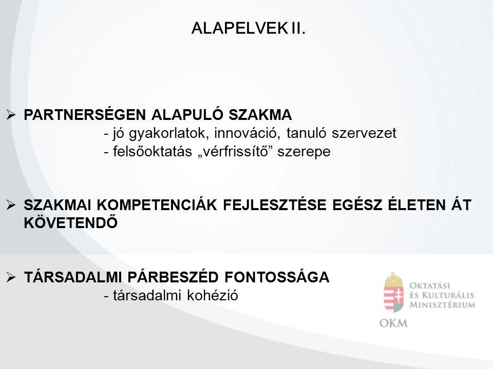 """ALAPELVEK II.  PARTNERSÉGEN ALAPULÓ SZAKMA - jó gyakorlatok, innováció, tanuló szervezet - felsőoktatás """"vérfrissítő"""" szerepe  SZAKMAI KOMPETENCIÁK"""