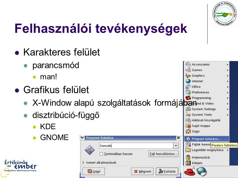 Felhasználói tevékenységek Karakteres felület parancsmód man! Grafikus felület X-Window alapú szolgáltatások formájában disztribúció-függő KDE GNOME