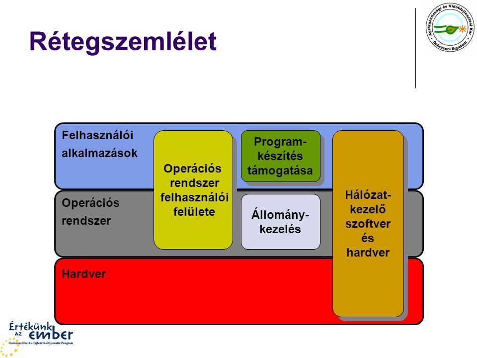 A kernel HARDVER eszközei Felhasználói alkalmazások RENDSZERMAG (KERNEL) RENDSZERMAG (KERNEL) Hardver Megszakítás kezelés Klasszikus perifériák (BIOS) Egységes felület (IDE, SCSI) Device driver (ibmcd.sys) Intelligens perifériák (PnP, USB)
