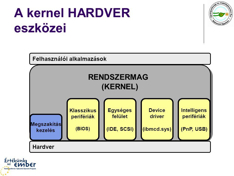 A kernel HARDVER eszközei Felhasználói alkalmazások RENDSZERMAG (KERNEL) RENDSZERMAG (KERNEL) Hardver Megszakítás kezelés Klasszikus perifériák (BIOS)