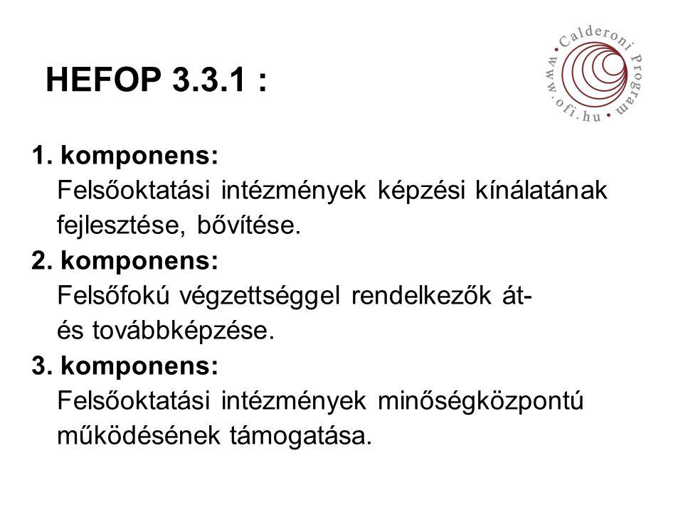 HEFOP 3.3.1 : 1. komponens: Felsőoktatási intézmények képzési kínálatának fejlesztése, bővítése.
