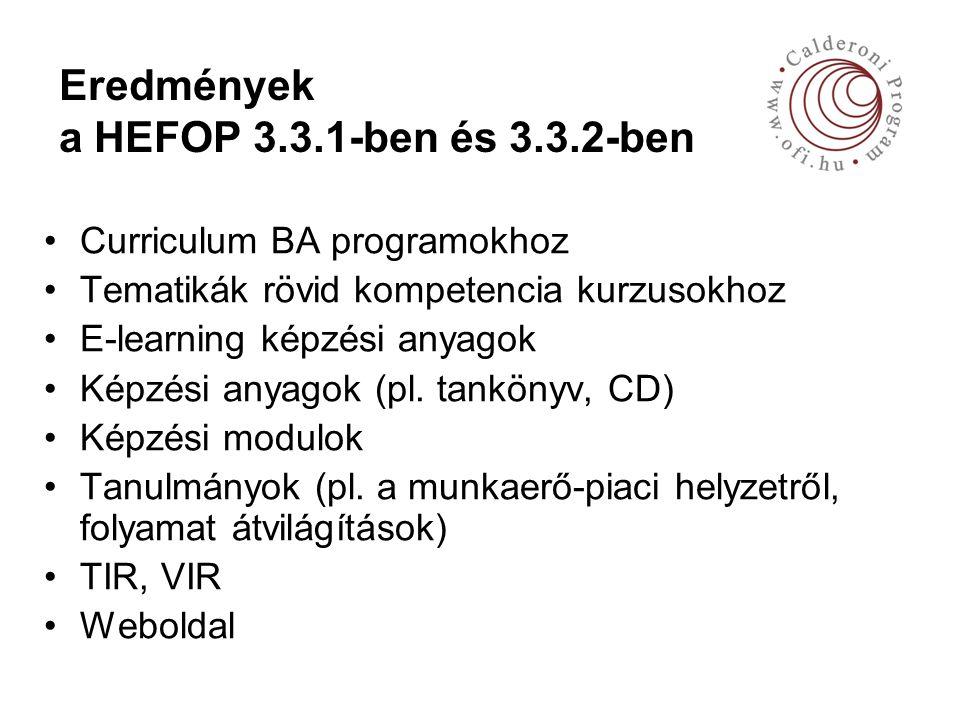 Eredmények a HEFOP 3.3.1-ben és 3.3.2-ben Curriculum BA programokhoz Tematikák rövid kompetencia kurzusokhoz E-learning képzési anyagok Képzési anyagok (pl.