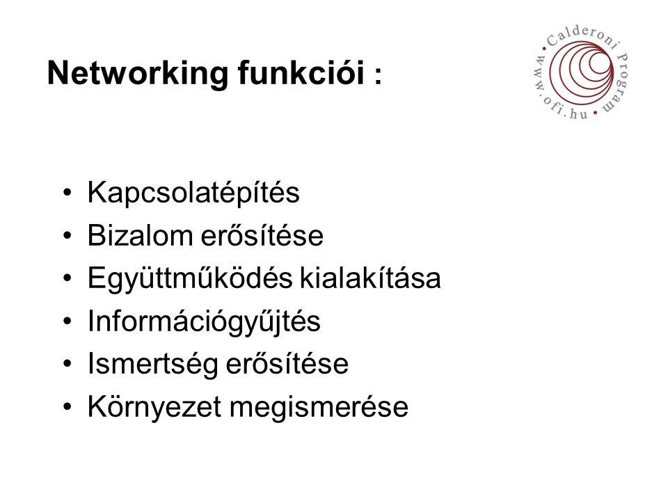 Networking funkciói : Kapcsolatépítés Bizalom erősítése Együttműködés kialakítása Információgyűjtés Ismertség erősítése Környezet megismerése