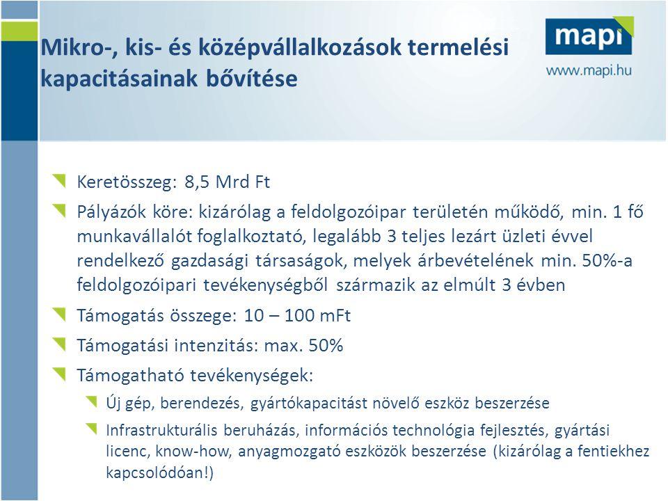 Mikro-, kis- és középvállalkozások termelési kapacitásainak bővítése Keretösszeg: 8,5 Mrd Ft Pályázók köre: kizárólag a feldolgozóipar területén működő, min.