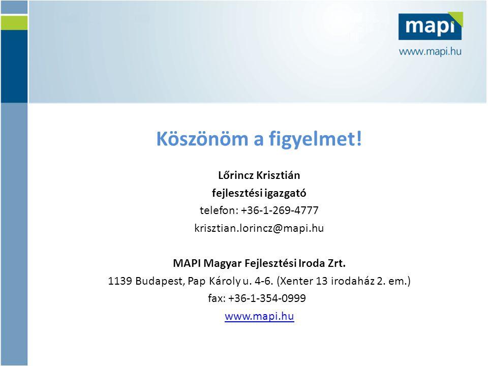 Köszönöm a figyelmet! Lőrincz Krisztián fejlesztési igazgató telefon: +36-1-269-4777 krisztian.lorincz@mapi.hu MAPI Magyar Fejlesztési Iroda Zrt. 1139