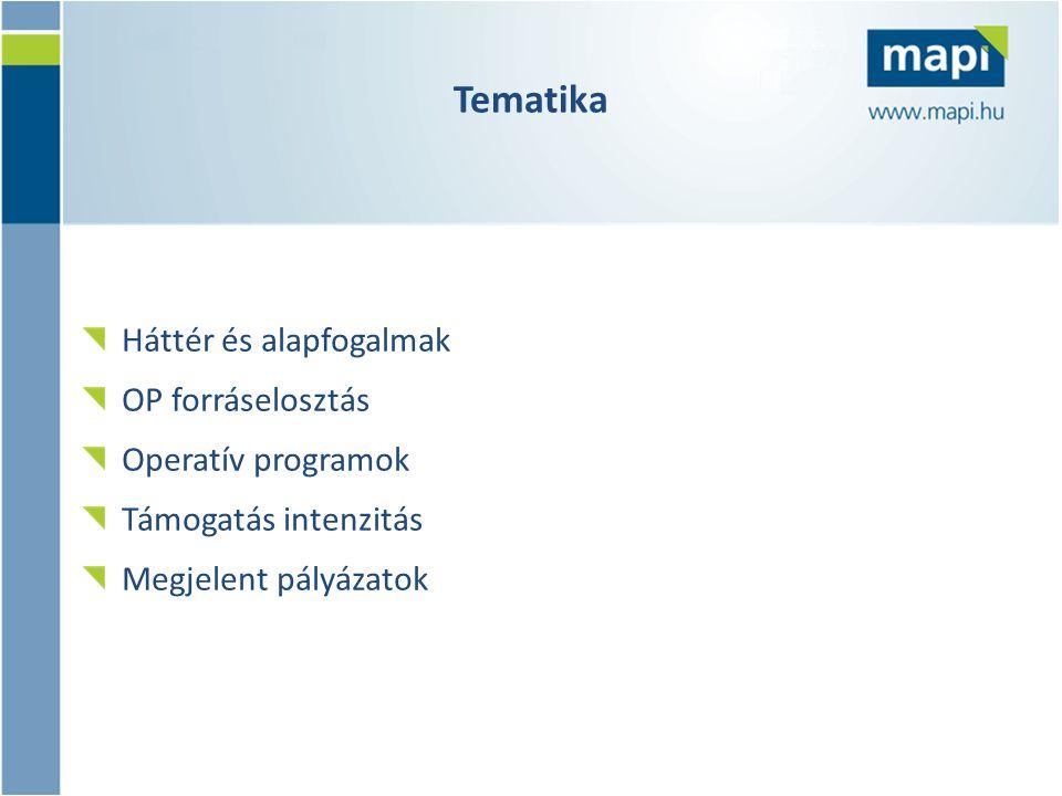 Tematika Háttér és alapfogalmak OP forráselosztás Operatív programok Támogatás intenzitás Megjelent pályázatok