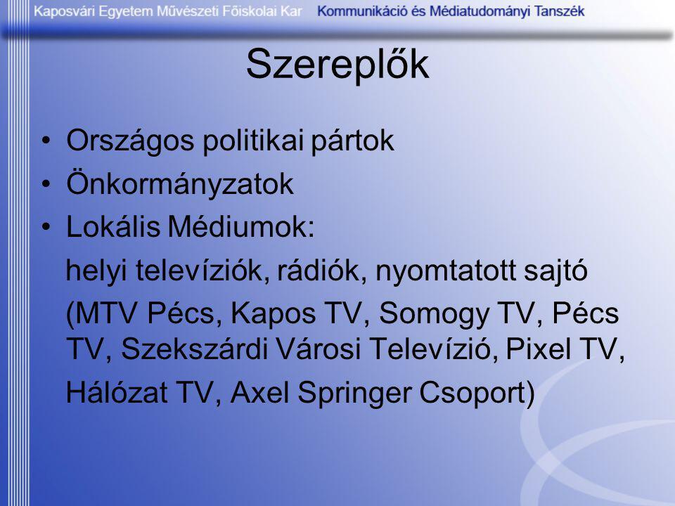 Szereplők Országos politikai pártok Önkormányzatok Lokális Médiumok: helyi televíziók, rádiók, nyomtatott sajtó (MTV Pécs, Kapos TV, Somogy TV, Pécs T