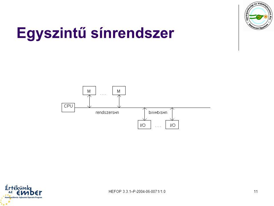 HEFOP 3.3.1–P-2004-06-0071/1.011 Egyszintű sínrendszer