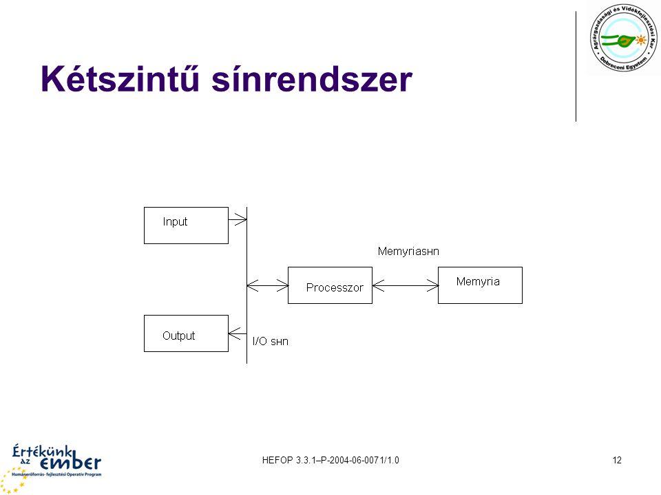HEFOP 3.3.1–P-2004-06-0071/1.012 Kétszintű sínrendszer