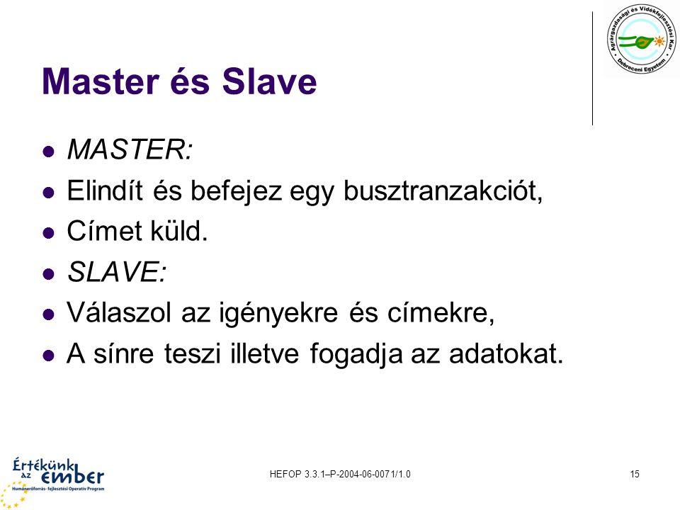 HEFOP 3.3.1–P-2004-06-0071/1.015 Master és Slave MASTER: Elindít és befejez egy busztranzakciót, Címet küld.