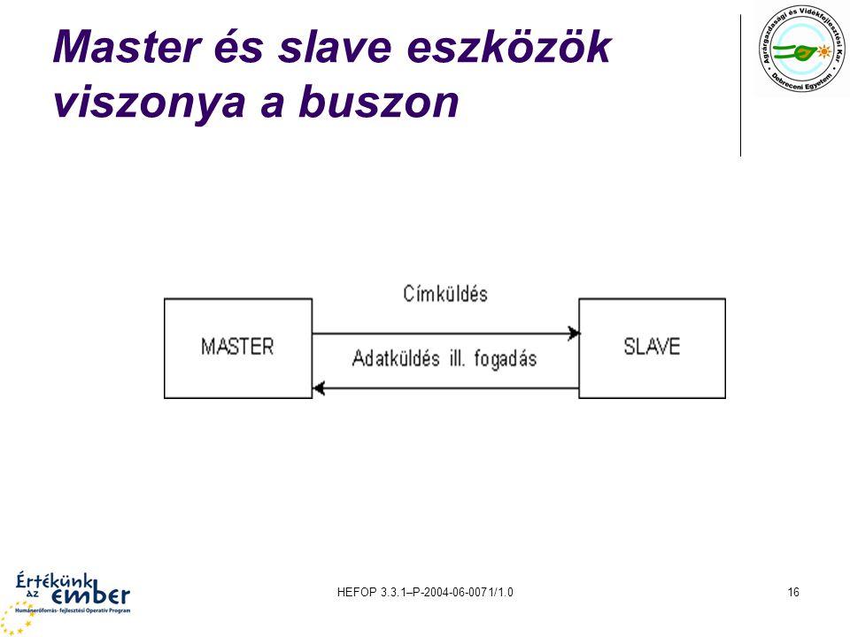 HEFOP 3.3.1–P-2004-06-0071/1.016 Master és slave eszközök viszonya a buszon