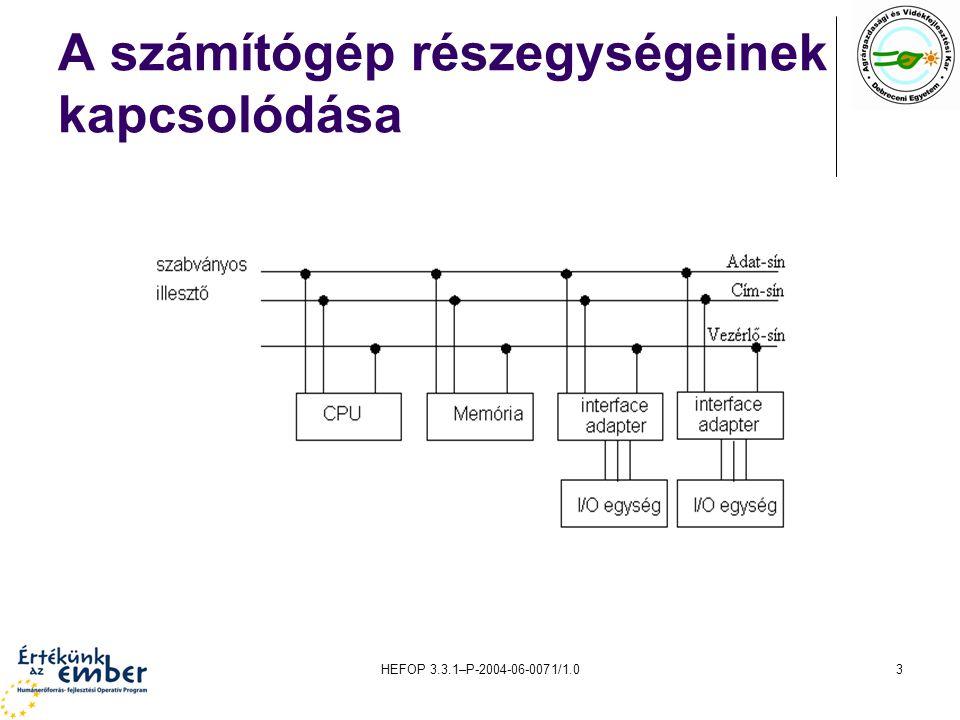 HEFOP 3.3.1–P-2004-06-0071/1.04 A számítógépek sínrendszerének logikai részei A számítógép részegységeinek kommunikációját biztosító sínrendszer, az átvitt információ jellege szerint logikailag három részre osztható: címsín, mely a címek átvitelét biztosítja.