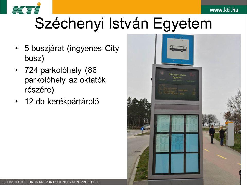 5 buszjárat (ingyenes City busz) 724 parkolóhely (86 parkolóhely az oktatók részére) 12 db kerékpártároló