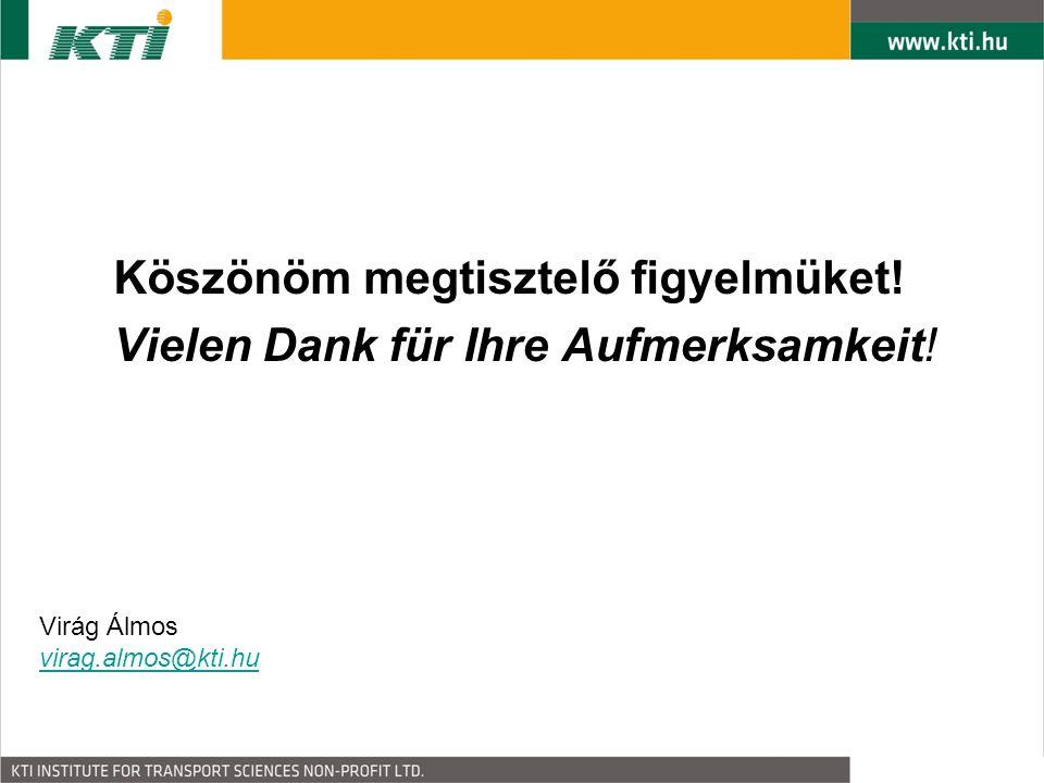 Köszönöm megtisztelő figyelmüket! Vielen Dank für Ihre Aufmerksamkeit! Virág Álmos virag.almos@kti.hu