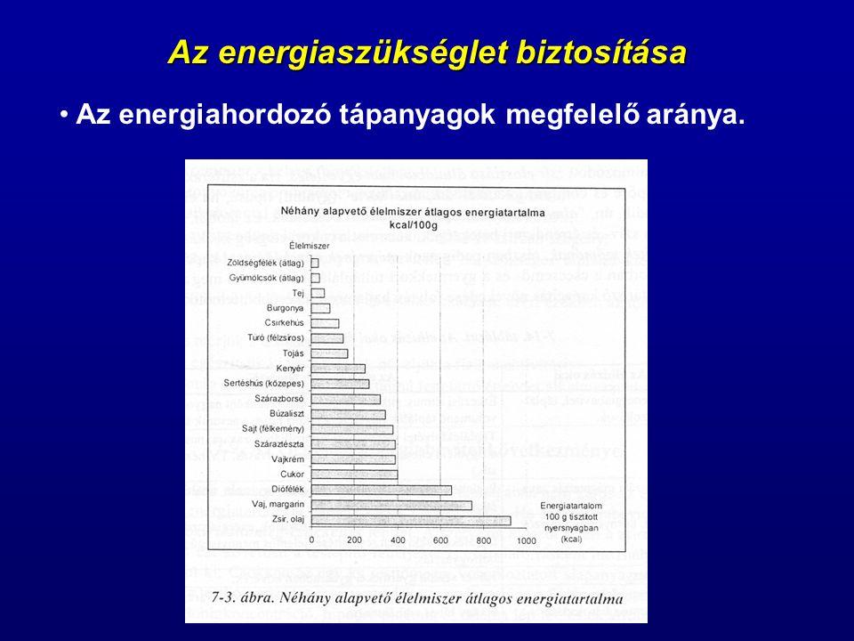 Az energiaszükséglet biztosítása Az energiahordozó tápanyagok megfelelő aránya.