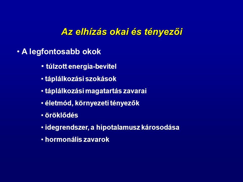 Az elhízás okai és tényezői A legfontosabb okok túlzott energia-bevitel táplálkozási szokások táplálkozási magatartás zavarai életmód, környezeti tényezők öröklődés idegrendszer, a hipotalamusz károsodása hormonális zavarok