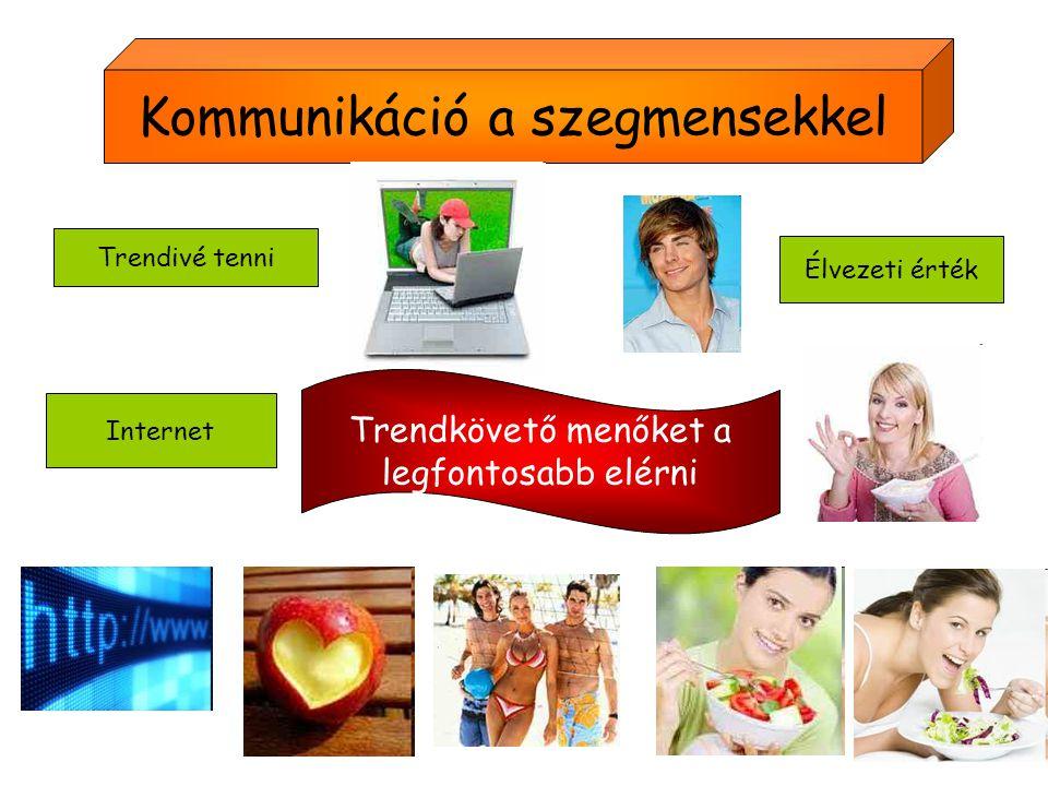 Kommunikáció a szegmensekkel Trendivé tenni Élvezeti érték Internet Trendkövető menőket a legfontosabb elérni