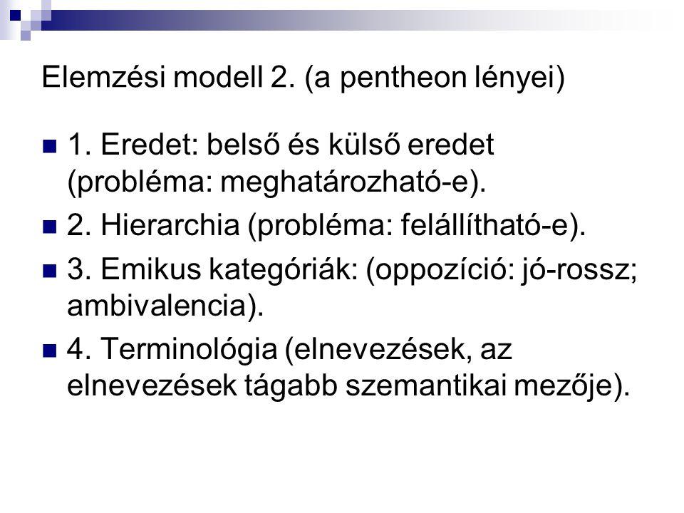 Elemzési modell 2. (a pentheon lényei) 1. Eredet: belső és külső eredet (probléma: meghatározható-e). 2. Hierarchia (probléma: felállítható-e). 3. Emi