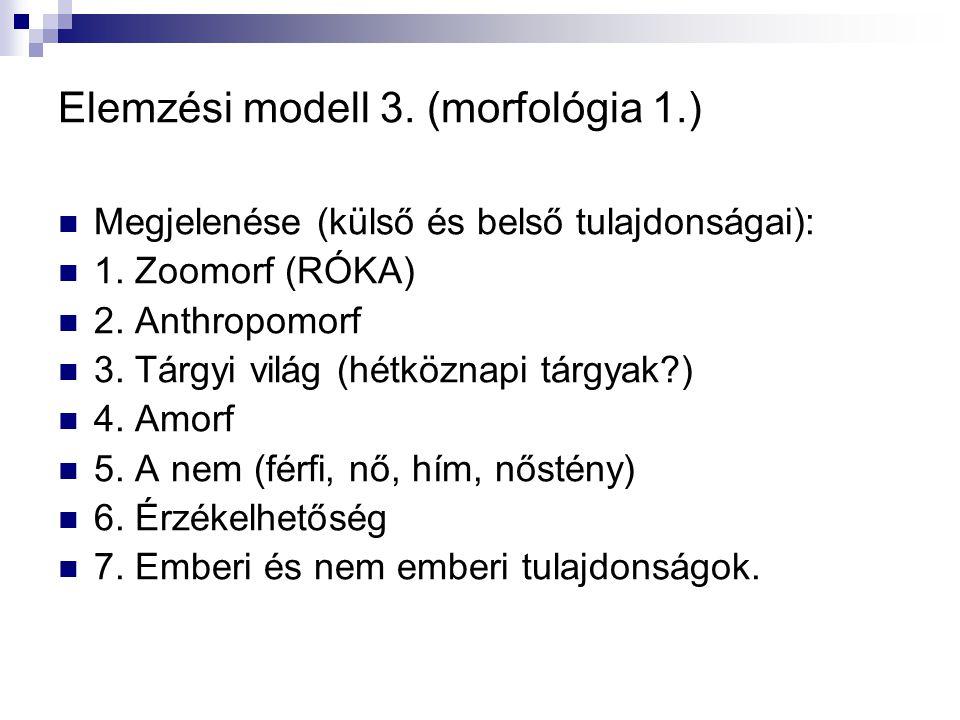 Elemzési modell 3. (morfológia 1.) Megjelenése (külső és belső tulajdonságai): 1. Zoomorf (RÓKA) 2. Anthropomorf 3. Tárgyi világ (hétköznapi tárgyak?)
