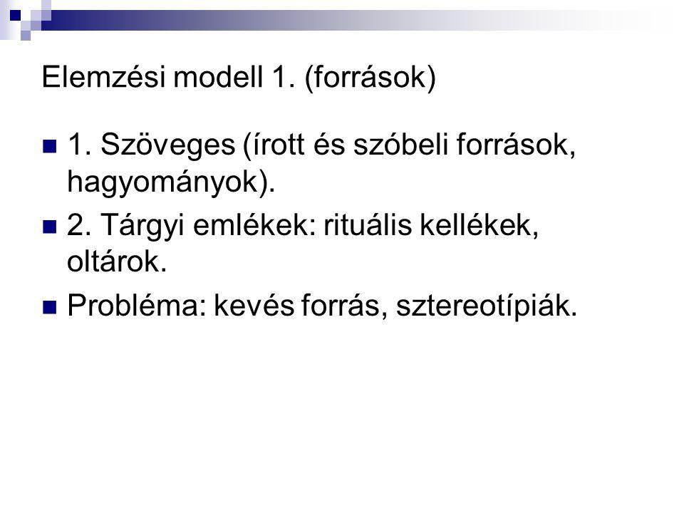 Elemzési modell 1. (források) 1. Szöveges (írott és szóbeli források, hagyományok). 2. Tárgyi emlékek: rituális kellékek, oltárok. Probléma: kevés for