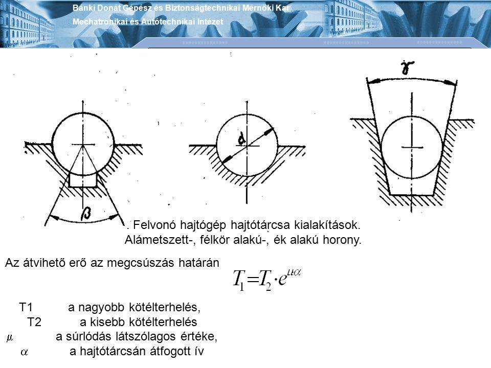 Bánki Donát Gépész és Biztonságtechnikai Mérnöki Kar Mechatronikai és Autótechnikai Intézet. Felvonó hajtógép hajtótárcsa kialakítások. Alámetszett-,